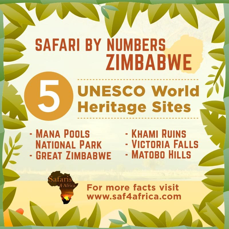 5-unesco-sites-safari-by-numbers